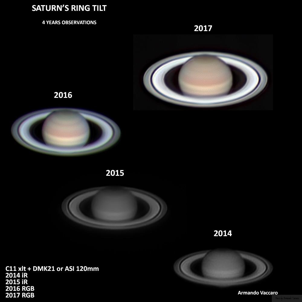 Opposizione di Saturno