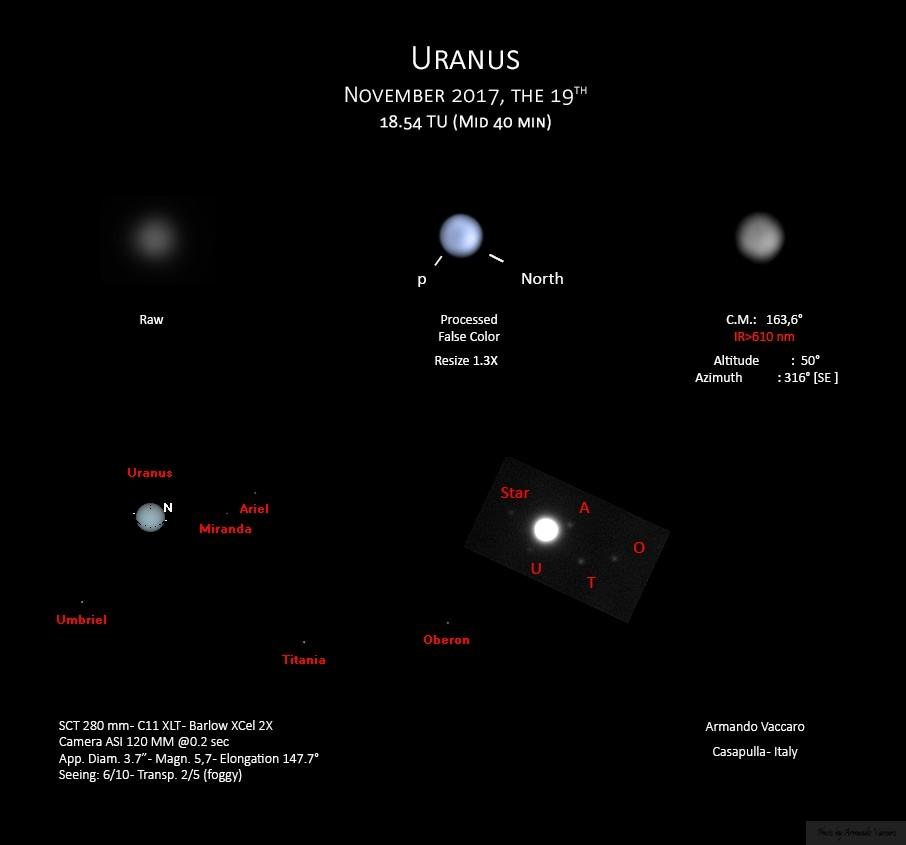 Urano 19-11-2017 Armando Vaccaro settimo pianeta del sistema solare