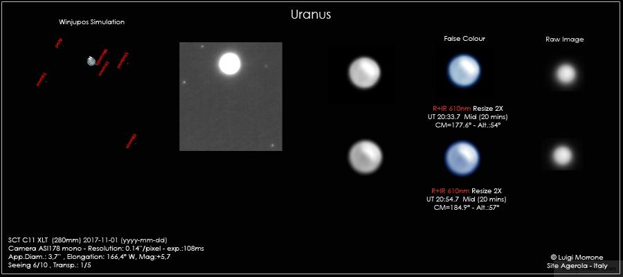 Urano settimo pianeta del sistema solare Luigi Morrone 01-11-2017